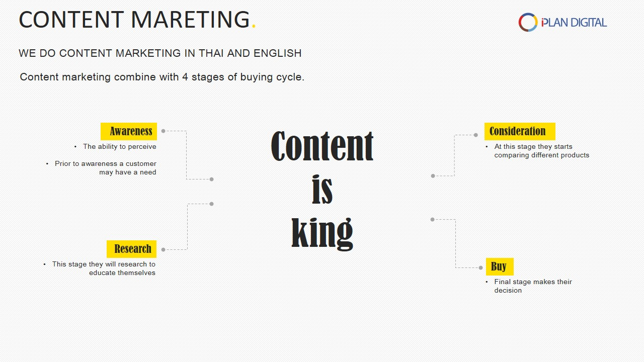content-is-king-i-plan-digital